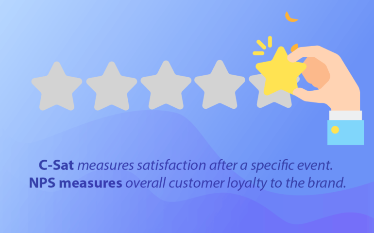 Net Promoter Score® customer satisfaction