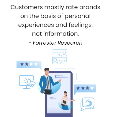 emotion in cx, sentiment analysis, customer experience Numr